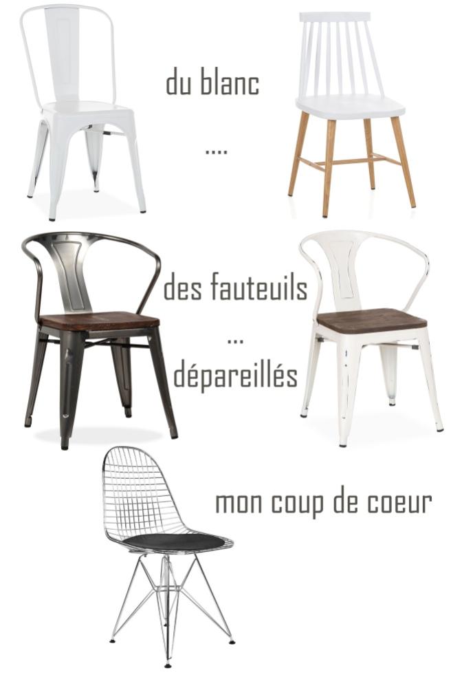 Chaises Design dans Superestudio.fr.